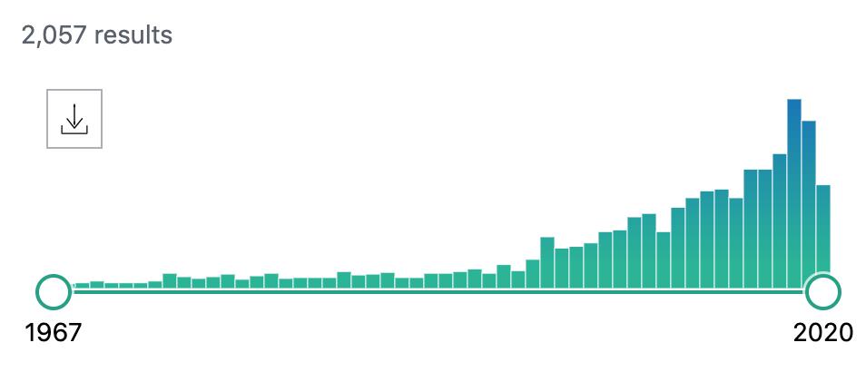 """Résultats de recherche qui répondent au terme """"spirulina"""" sur PubMed."""